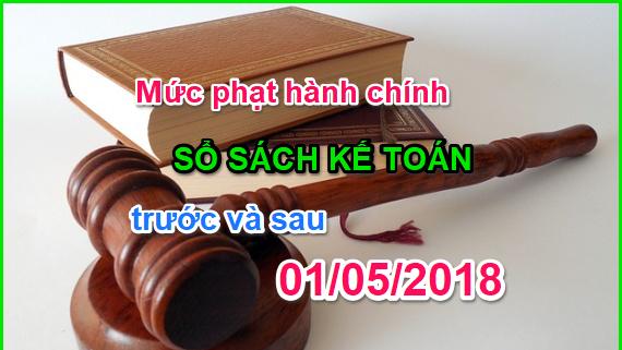 quy-dinh-muc-phat-vi-pham-hanh-chinh-ve-so-sach-ke-toan-20183